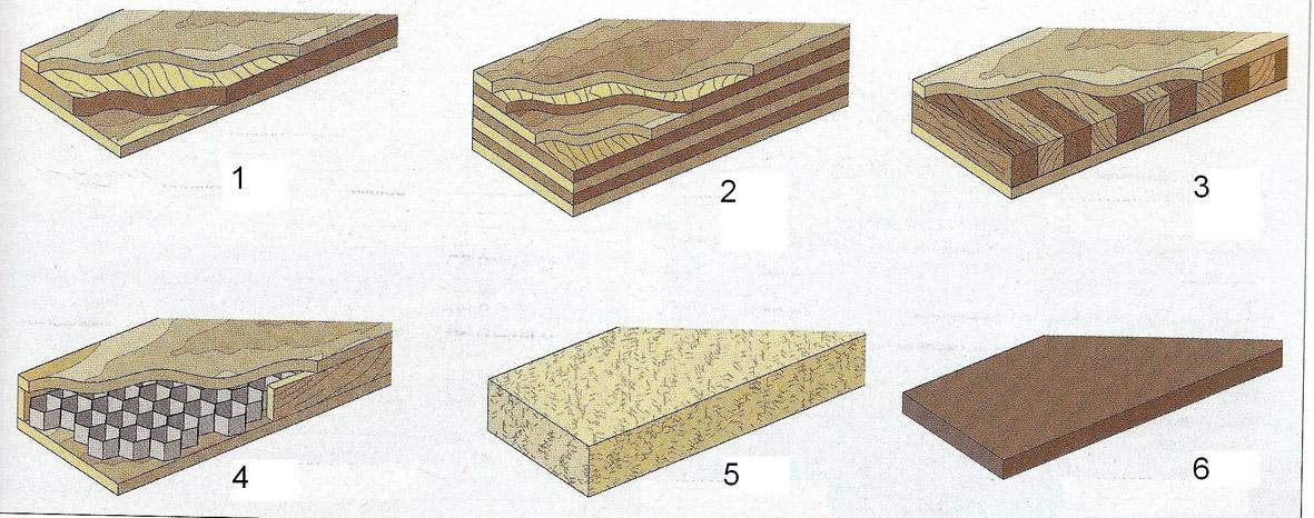 Nessun titolo il legno - Fabbricare pellet in casa ...